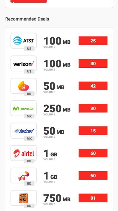 dent free data