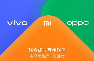 Xiaomi file sharing