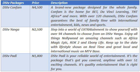 multichoice packages