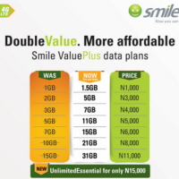 smile valueplus data