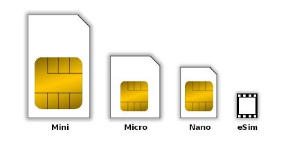 9mobile eSIM technology