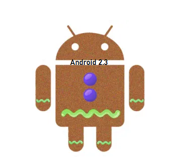 Google Android 2.3 Gingerbread